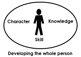 Develop whole person